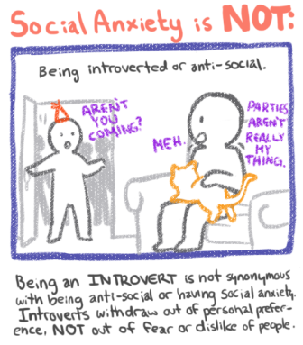 socialanx